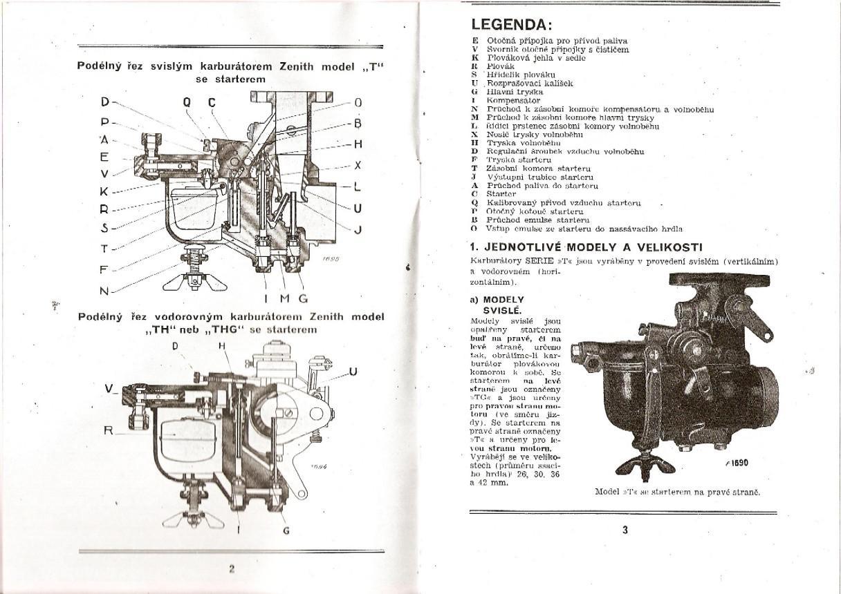 Karburátory Zenith T - Tatra